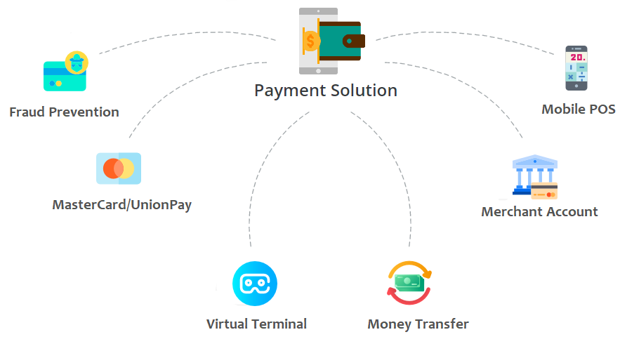 Virtual Card Solution