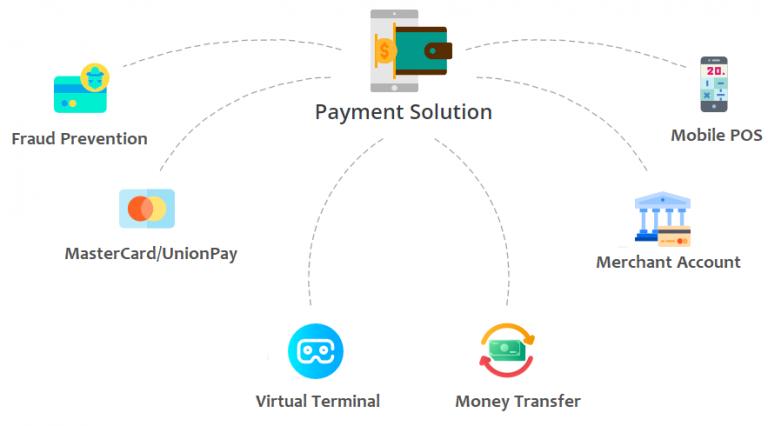 Ewallet Payment Solution